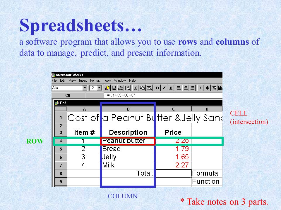 Spreadsheets… a software program that allows you to use rows and columns of data to manage, predict, and present information.