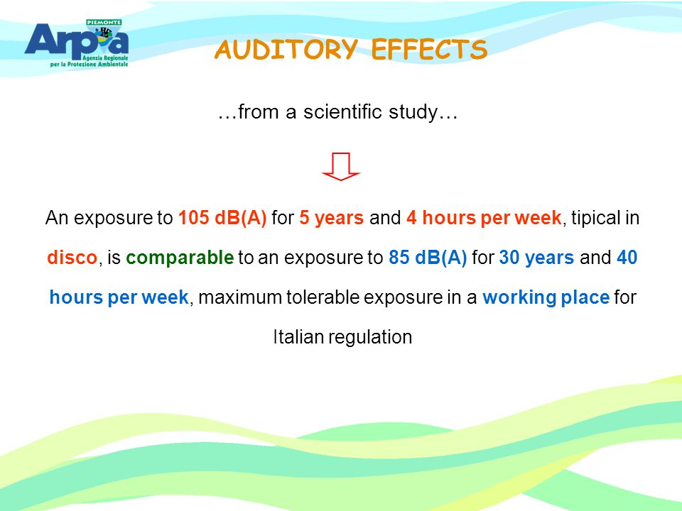 An exposure to 105 dB(A) for 5 years and 4 hours per week, tipical in disco, is comparable to an exposure to 85 dB(A) for 30 years and 40 hours per we