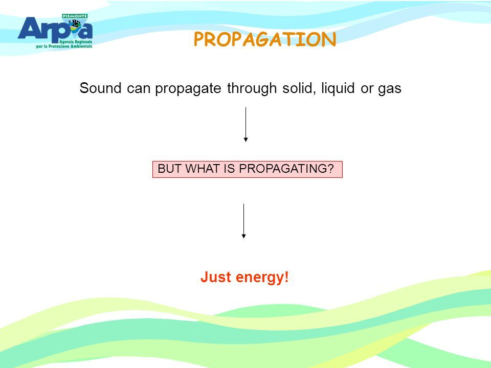 Sound can propagate through solid, liquid or gas PROPAGATION BUT WHAT IS PROPAGATING? Just energy!