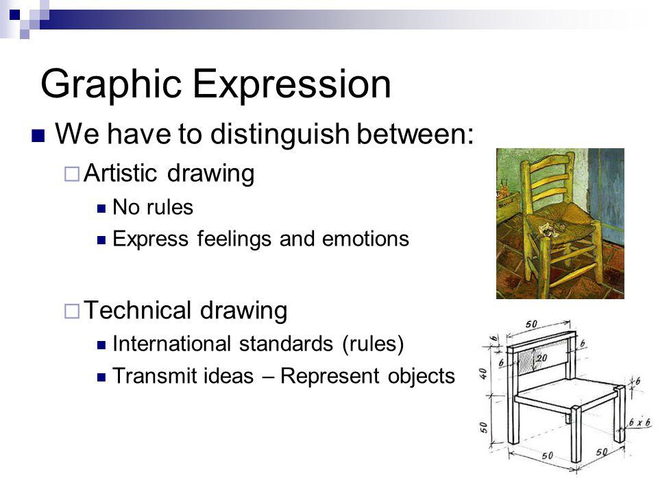 Dimensions Definition.