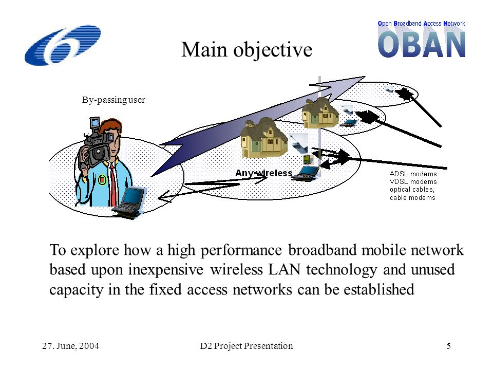 27. June, 2004D2 Project Presentation5 Main objective To explore how a high performance broadband mobile network based upon inexpensive wireless LAN t