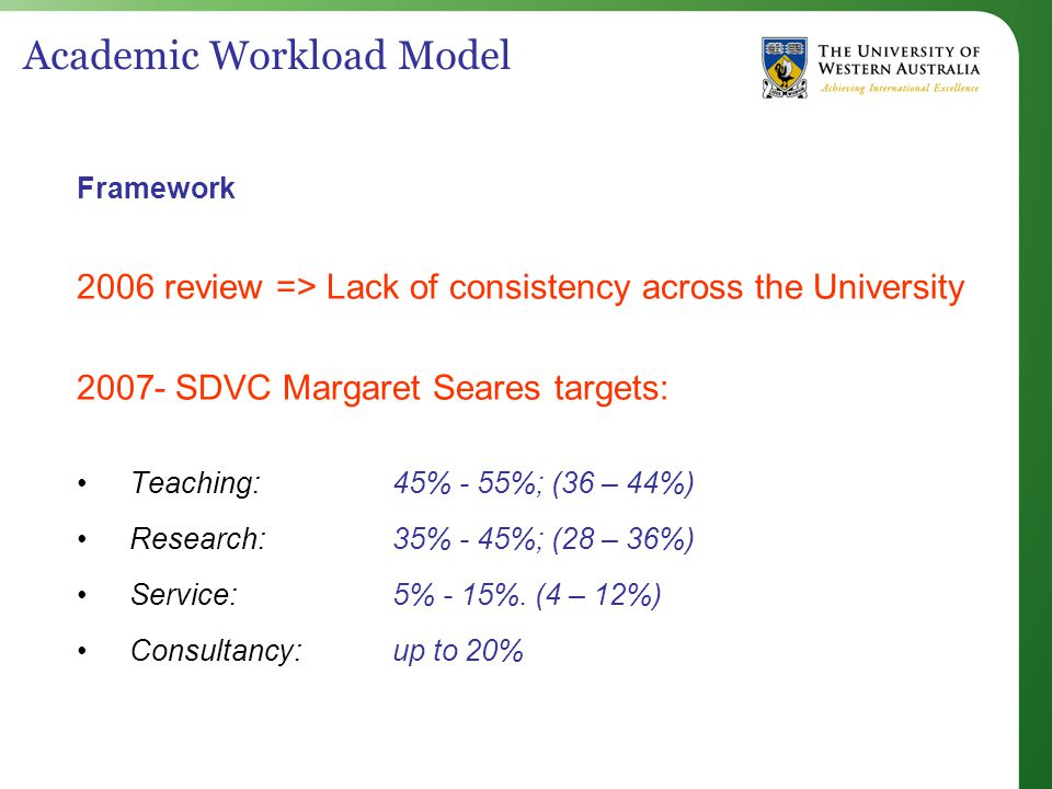 Academic Workload Model Framework 2006 review => Lack of consistency across the University 2007- SDVC Margaret Seares targets: Teaching: 45% - 55%; (36 – 44%) Research:35% - 45%; (28 – 36%) Service: 5% - 15%.