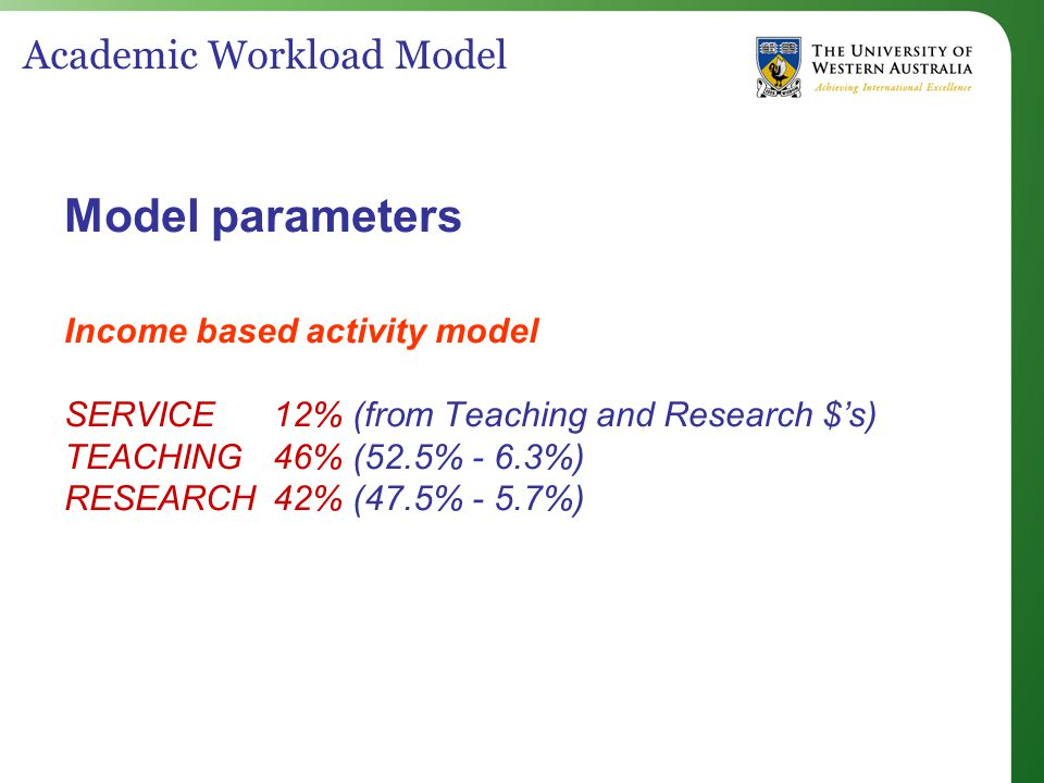 Academic Workload Model Model parameters Income based activity model SERVICE 12% (from Teaching and Research $'s) TEACHING46% (52.5% - 6.3%) RESEARCH42% (47.5% - 5.7%)
