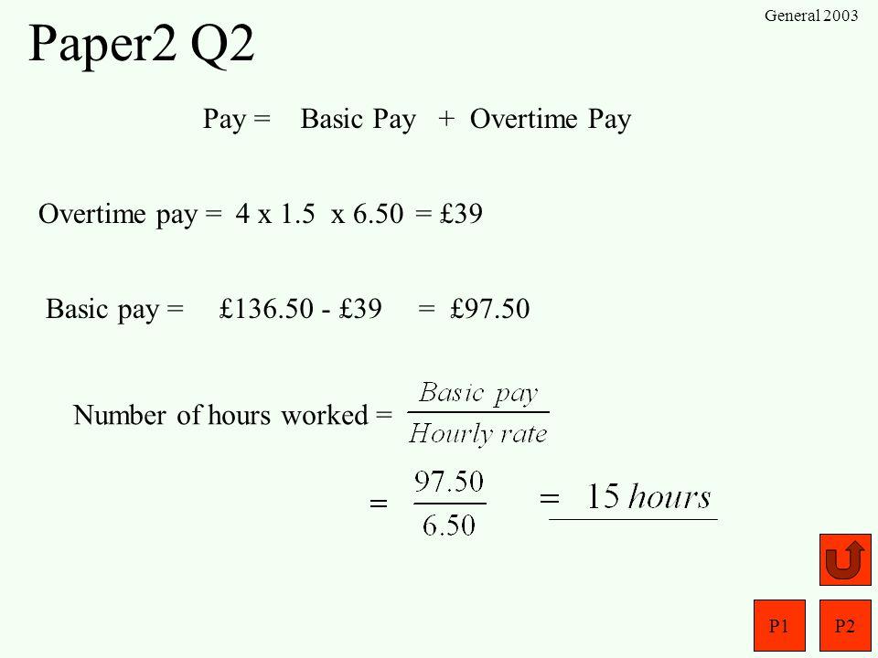 P1P2 General 2003 Paper2 Q1 Ex 6 Menu Ex 6 Menu D = S = T= List ; ? 158 km D ST = 94.8 km/hr ? 1 hour 40 min 40 min = 40/60 hrs = 0.667 hours = 1.667