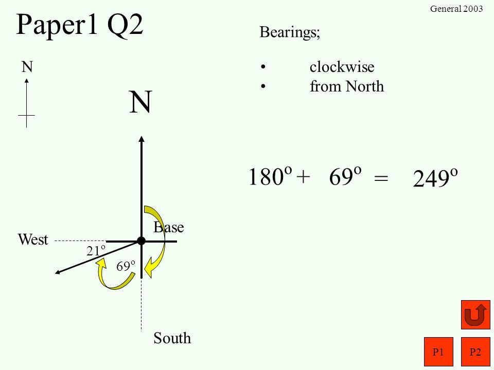 P1P2 General 2003 Paper1 Q1 (a) (b)(c) (d) 3.58 - 2.734 0 7 1.6 1 48 2 0 6. 3 7 x 60 6 3. 7 x 6 63.7 x 6.2283 42 034 0. 13.84 112 5