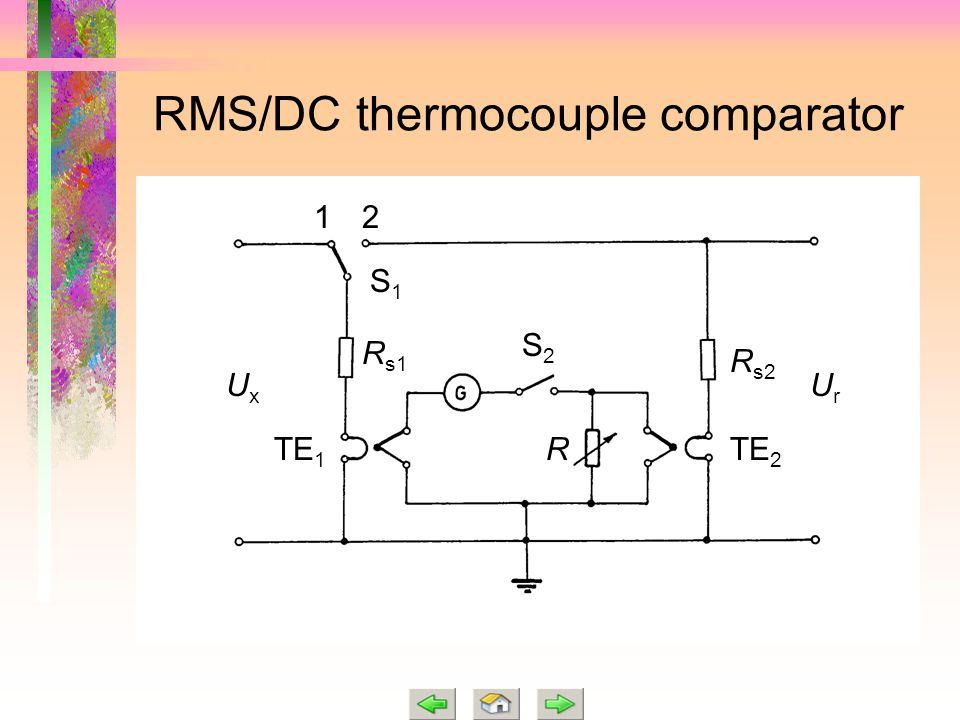 RMS/DC thermocouple comparator S1S1 S2S2 UxUx UrUr TE 1 TE 2 12 R R s1 R s2