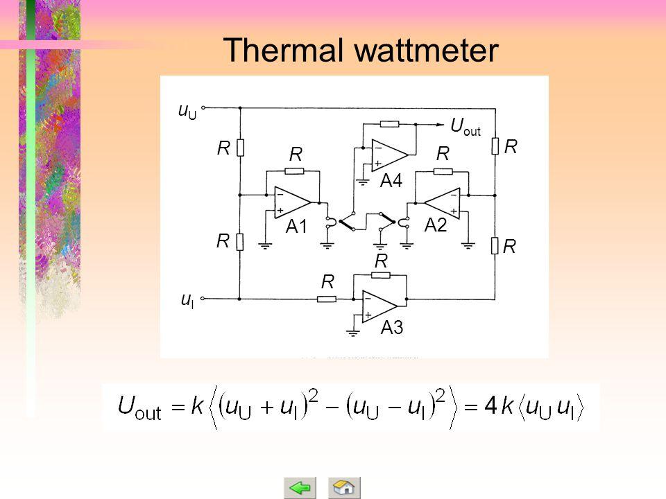 Thermal wattmeter R R R R R R R R A1 A2 A3 A4 U out uUuU uIuI