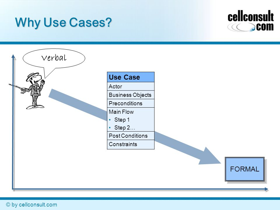 © by cellconsult.com Why Use Cases.