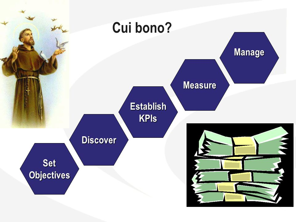 Cui bono SetObjectives Manage Measure Discover Establish KPIs