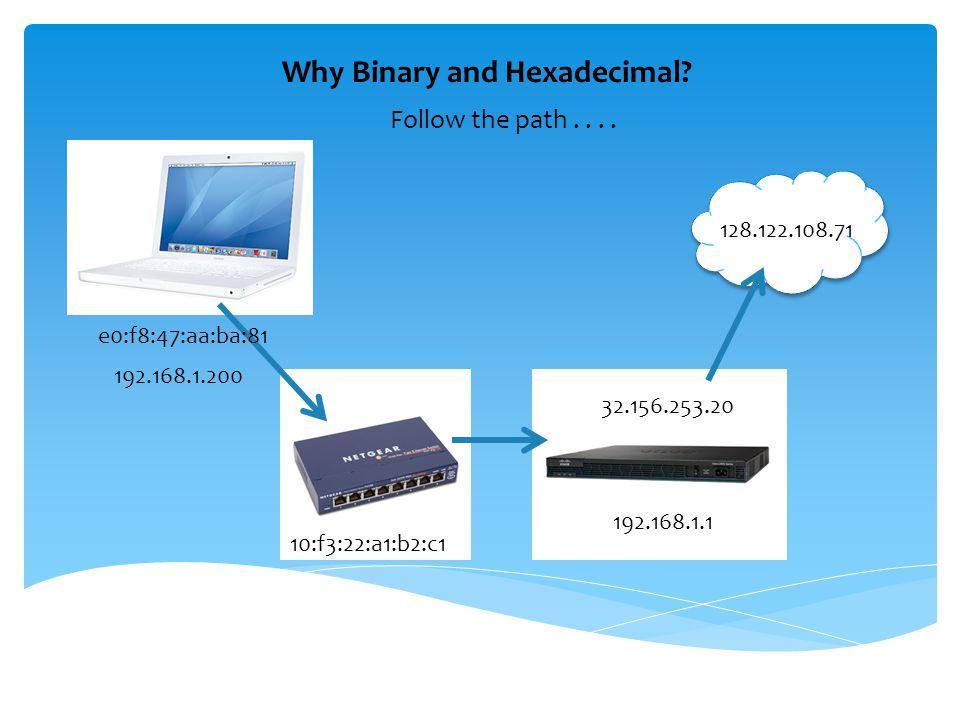 Why Binary and Hexadecimal. Follow the path....
