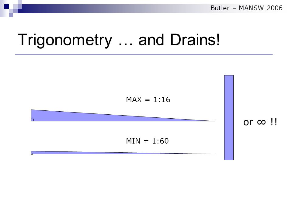 or ∞ !! MIN = 1:60 MAX = 1:16 Trigonometry … and Drains! Butler – MANSW 2006