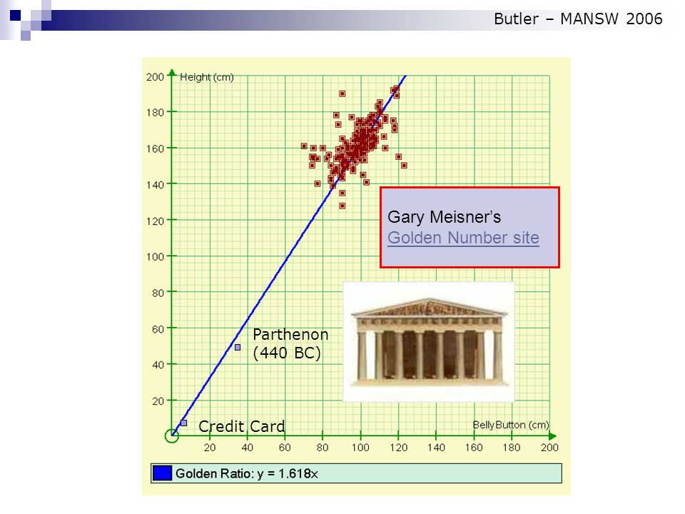 Credit Card Parthenon (440 BC) Gary Meisner's Golden Number site Golden Number site Butler – MANSW 2006