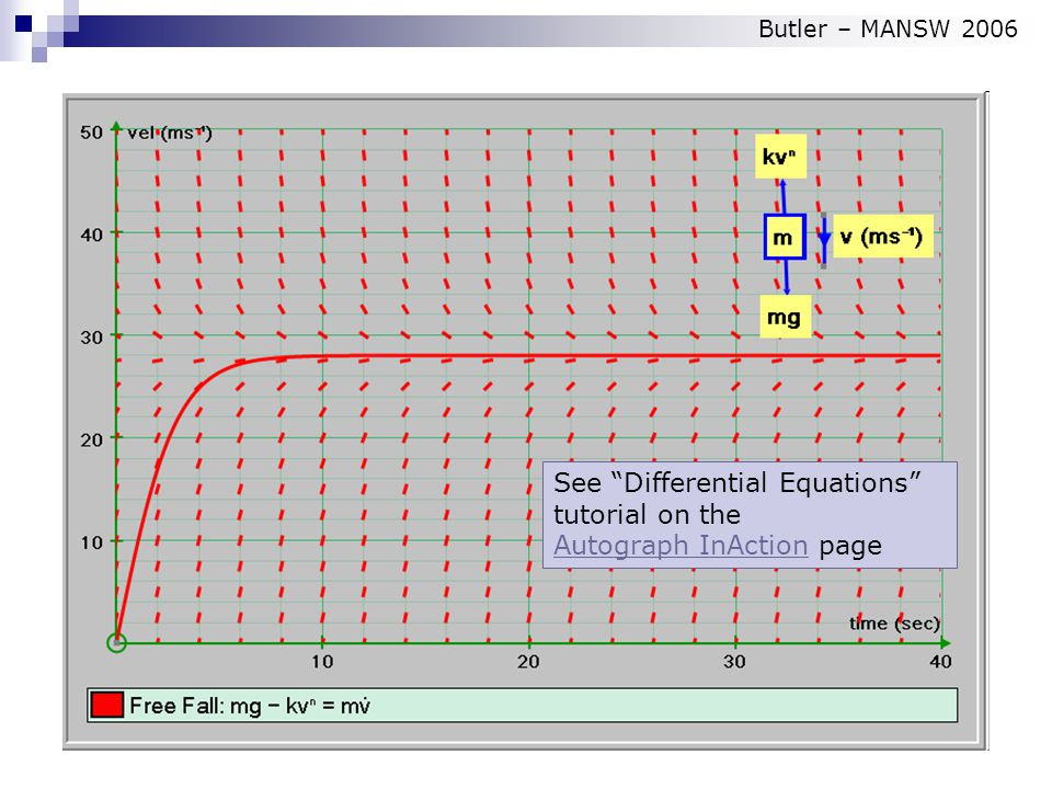 See Differential Equations tutorial on the Autograph InAction page Autograph InAction Butler – MANSW 2006