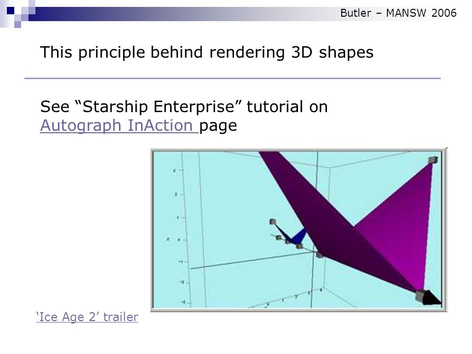 See Starship Enterprise tutorial on Autograph InAction page Autograph InAction 'Ice Age 2' trailer This principle behind rendering 3D shapes Butler – MANSW 2006