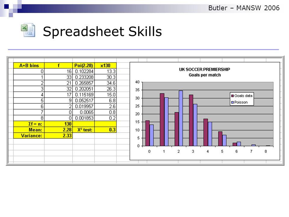 Spreadsheet Skills Butler – MANSW 2006