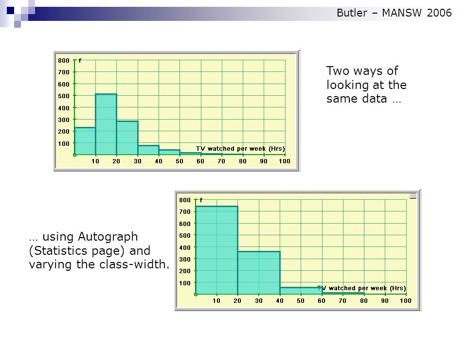 Two ways of looking at the same data … … using Autograph (Statistics page) and varying the class-width.