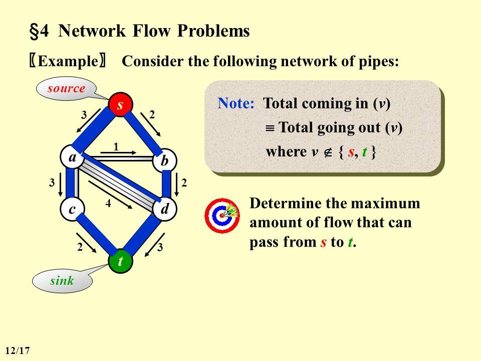 §3 Shortest Path Algorithms 2.