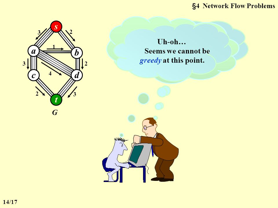 §4 Network Flow Problems 1.