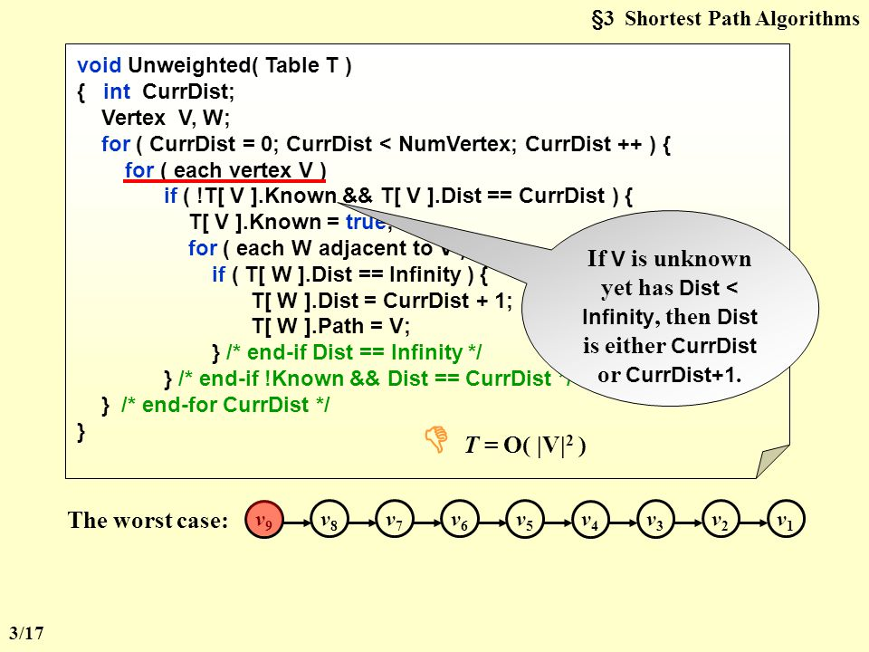 §4 Network Flow Problems 1.