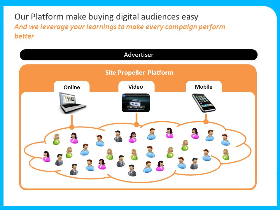 Site Propeller Platform Our Platform make buying digital audiences easy And we leverage your learnings to make every campaign perform better Advertiser VideoMobile Online
