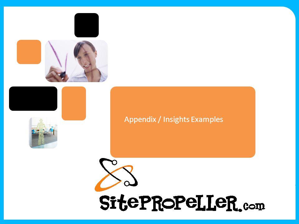 Appendix / Insights Examples