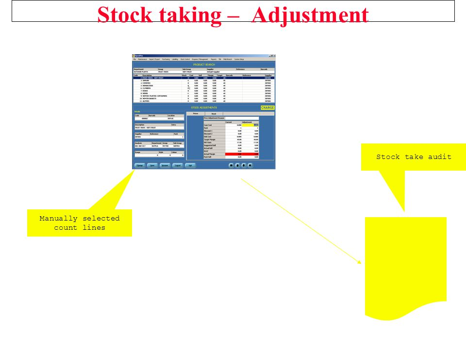 Stock taking – Adjustment Manually selected count lines Stock take audit