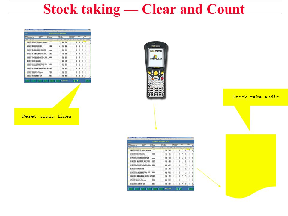 Stock taking –– Clear and Count Reset count lines Stock take audit