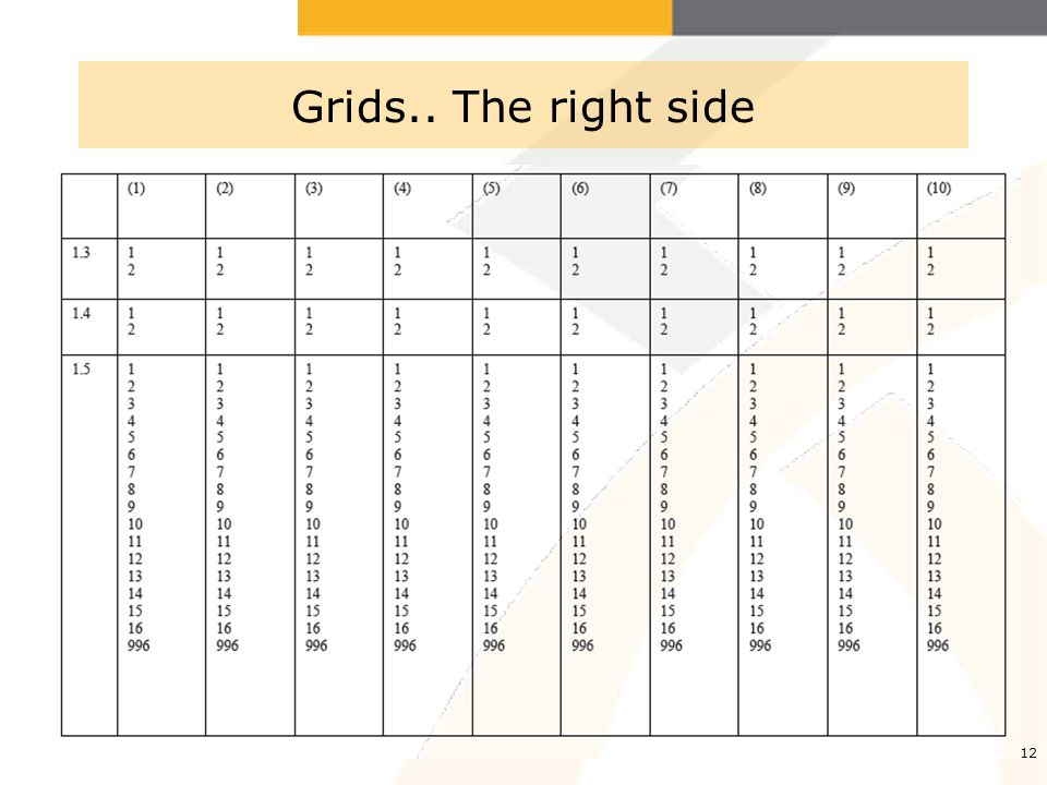 12 Grids.. The right side