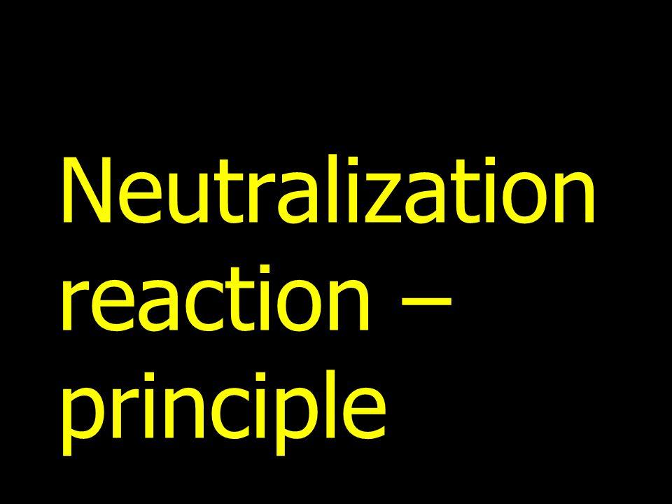 Neutralization reaction – principle