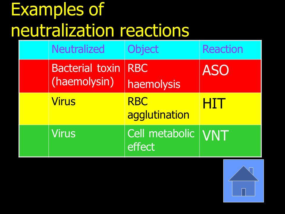 Examples of neutralization reactions NeutralizedObjectReaction Bacterial toxin (haemolysin) RBC haemolysis ASO VirusRBC agglutination HIT VirusCell me