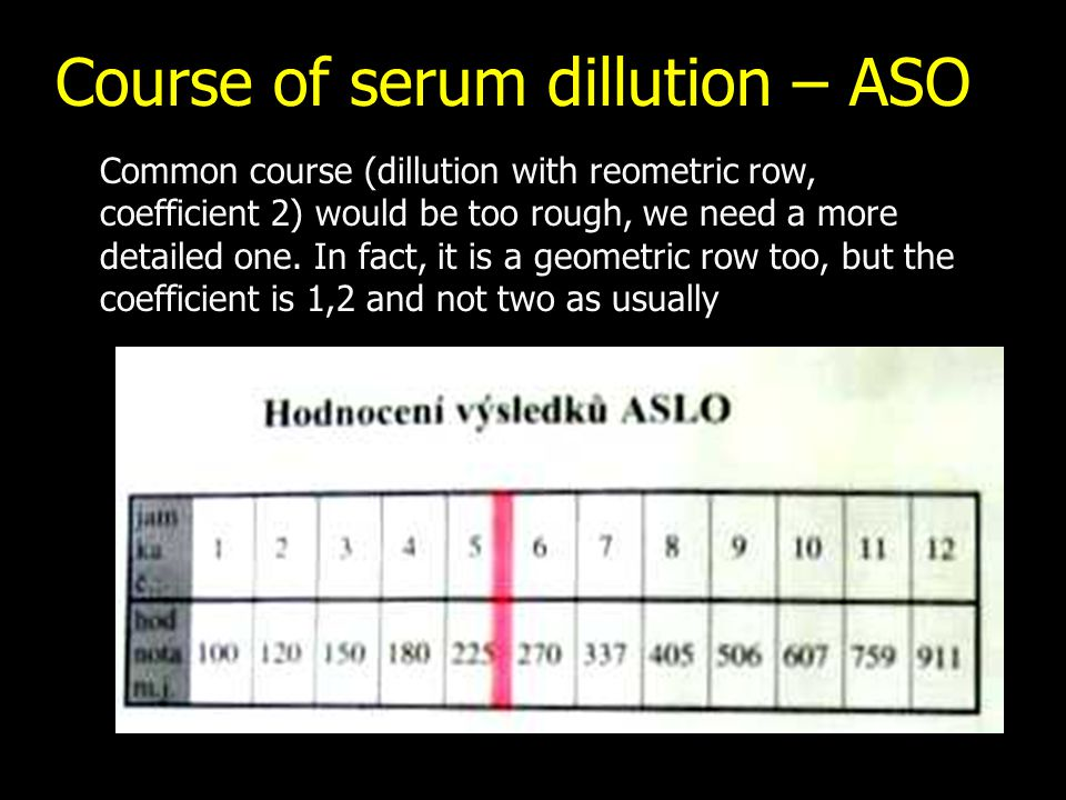 Course of serum dillution – ASO Common course (dillution with reometric row, coefficient 2) would be too rough, we need a more detailed one. In fact,
