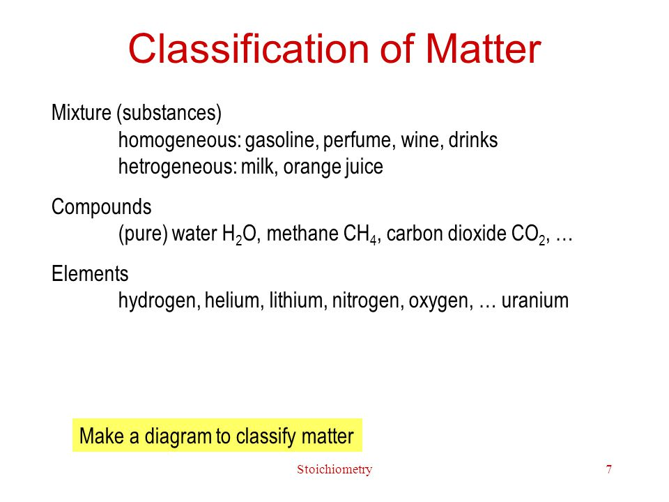Stoichiometry7 Classification of Matter Mixture (substances) homogeneous: gasoline, perfume, wine, drinks hetrogeneous: milk, orange juice Compounds (pure) water H 2 O, methane CH 4, carbon dioxide CO 2, … Elements hydrogen, helium, lithium, nitrogen, oxygen, … uranium Make a diagram to classify matter