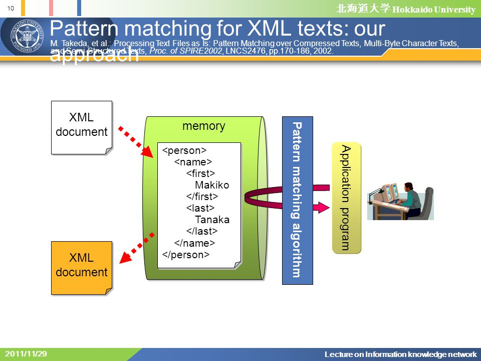 北海道大学 Hokkaido University 10 Lecture on Information knowledge network 2011/11/29 Pattern matching for XML texts: our approach XML document memory Application program Pattern matching algorithm Makiko Tanaka Makiko Tanaka M.