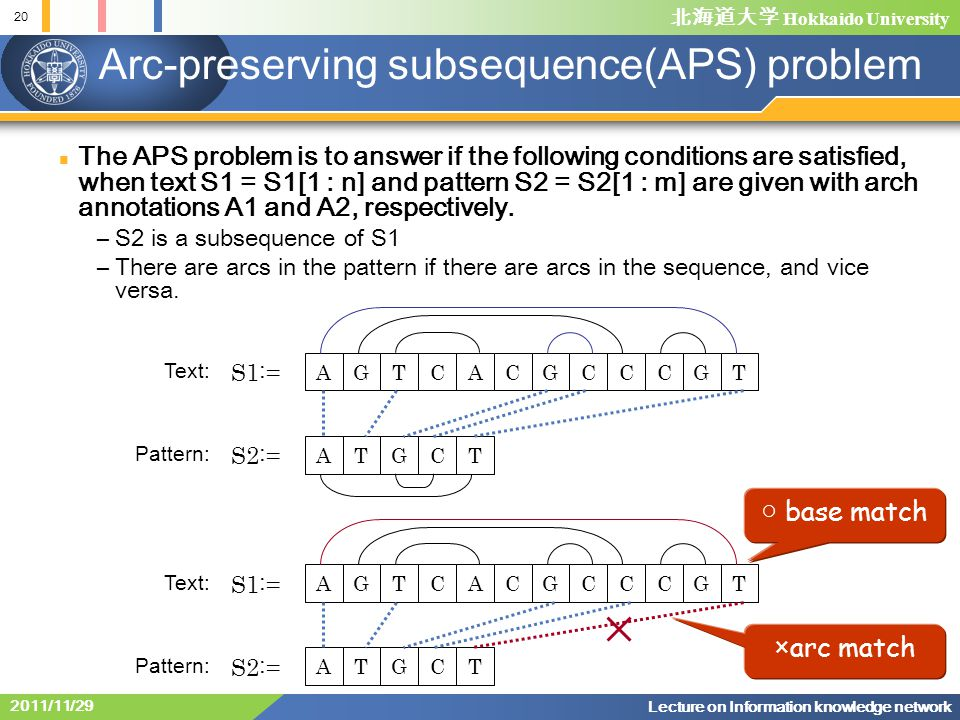 北海道大学 Hokkaido University 20 Lecture on Information knowledge network 2011/11/29 Arc-preserving subsequence(APS) problem The APS problem is to answer if the following conditions are satisfied, when text S1 = S1[1 : n] and pattern S2 = S2[1 : m] are given with arch annotations A1 and A2, respectively.