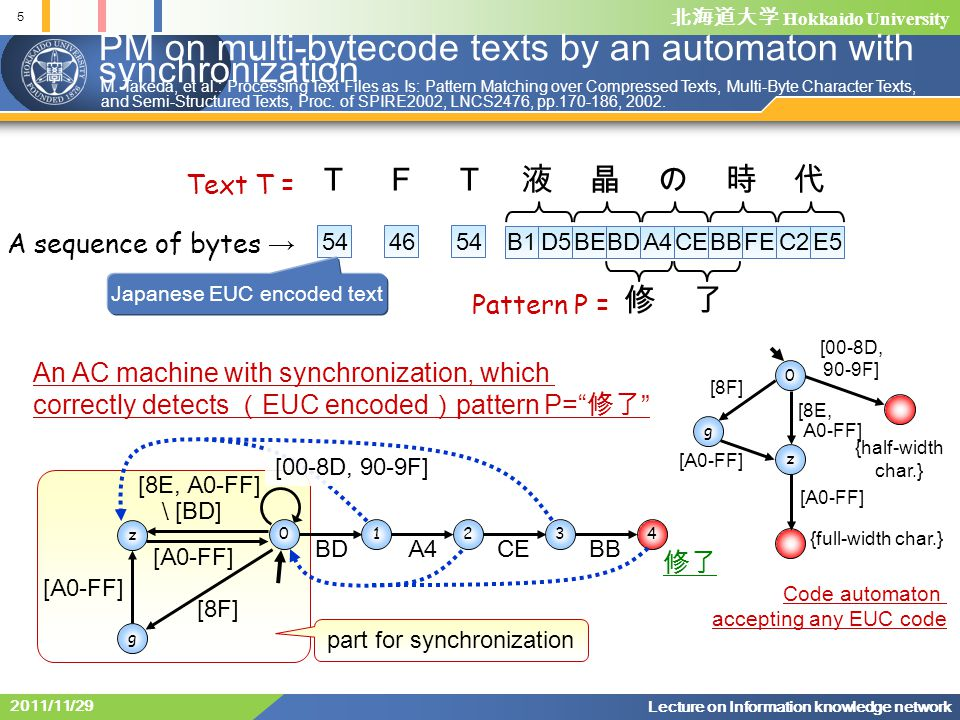 北海道大学 Hokkaido University 26 Lecture on Information knowledge network 2011/11/29 Example of pattern matching in consideration of taxonomic information (PMTX) cell insoluble fraction membrane fraction vesicular fraction microsome cell surface cell envelope cell wall molecular function Gene Ontology catalytic activity lyase activity hyaluronate Text T: Pattern P: (cell) (receptor) (for) (catalytic activity) Pub:1:Cell.1990 Jun 29;61(7):1303-13.
