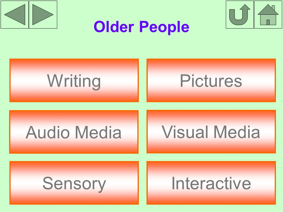Older People Writing Audio Media Sensory Interactive Pictures Visual Media