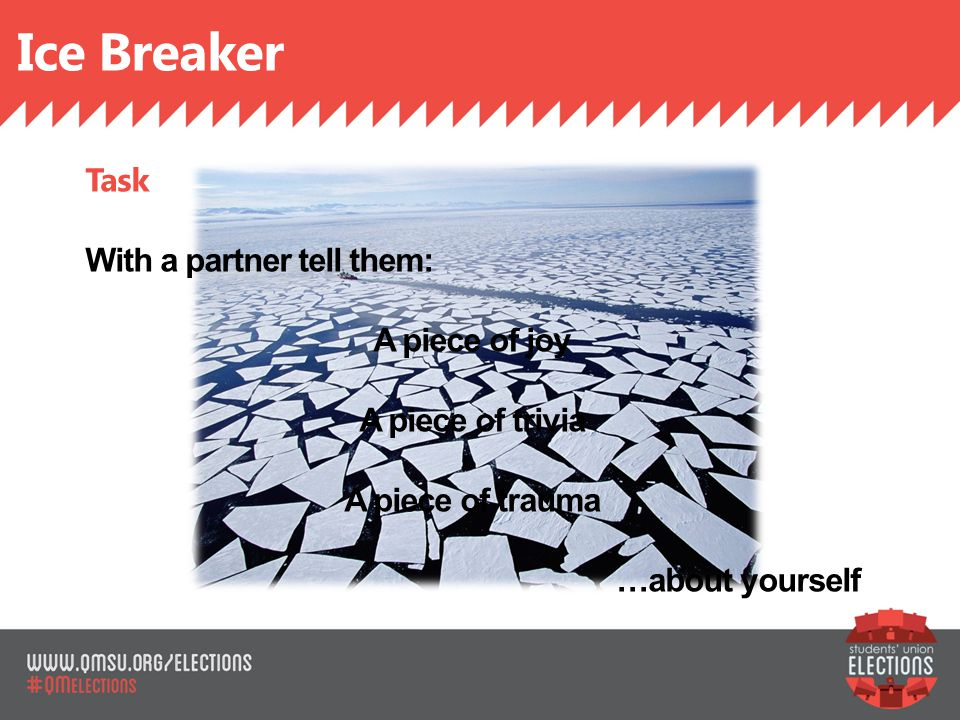 Ice Breaker SLIDE TITLE Task With a partner tell them: A piece of joy A piece of trivia A piece of trauma …about yourself