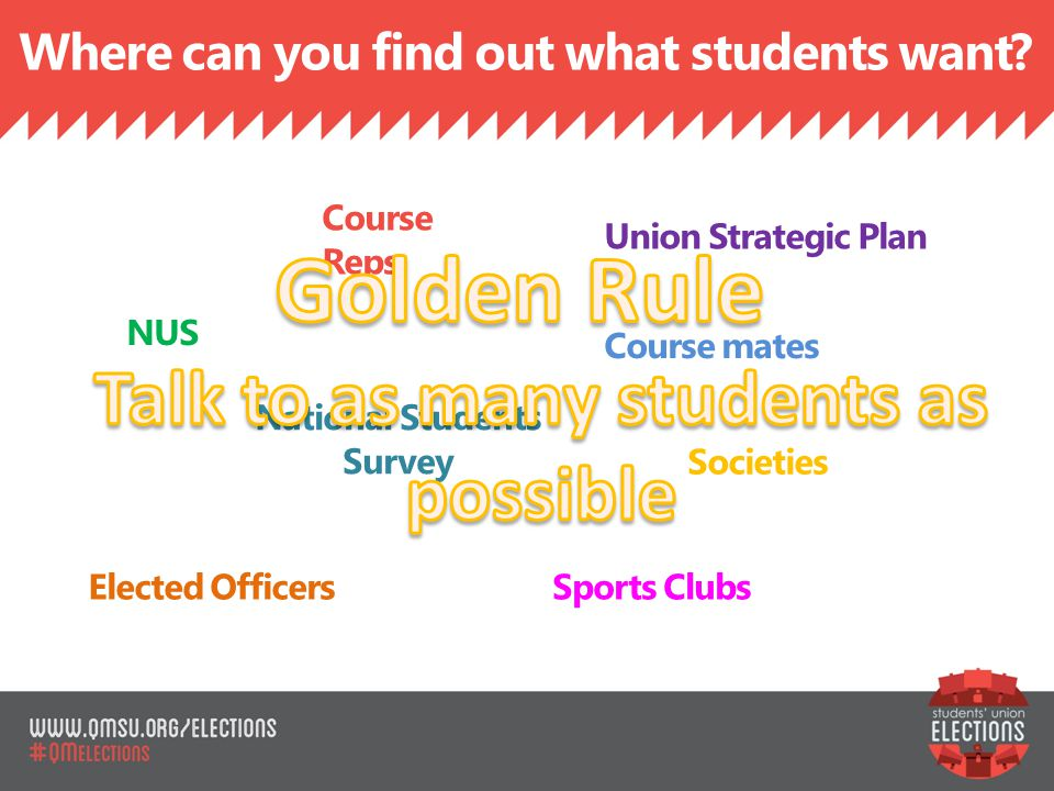 Where can you find out what students want.