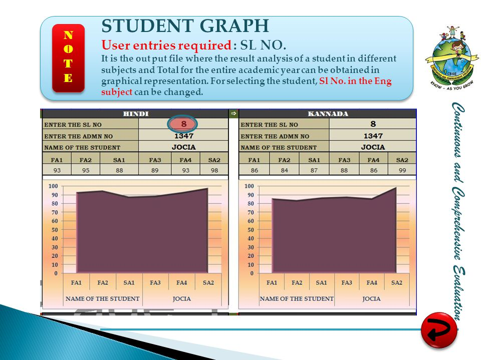 Continuous and Comprehensive Evaluation STUDENT GRAPH User entries required : SL NO.
