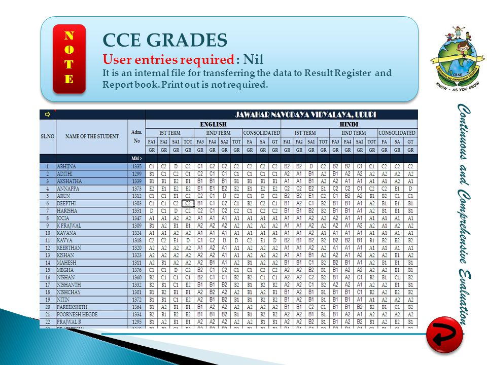 Continuous and Comprehensive Evaluation CCE GRADES User entries required : Nil It is an internal file for transferring the data to Result Register and Report book.