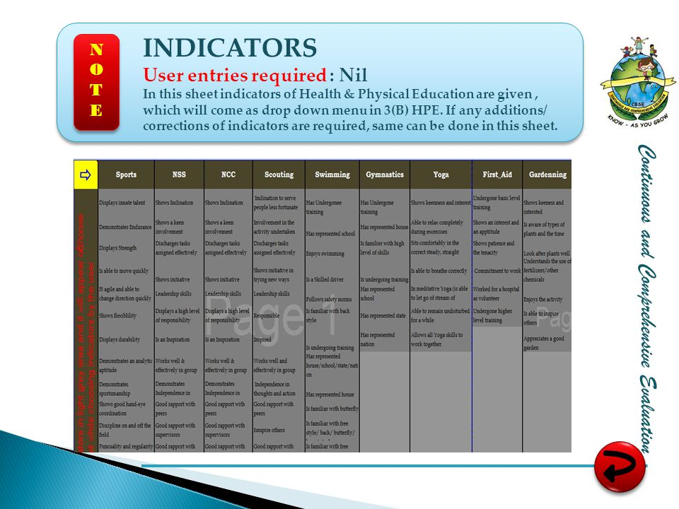 Continuous and Comprehensive Evaluation INDICATORS User entries required : Nil In this sheet indicators of Health & Physical Education are given, which will come as drop down menu in 3(B) HPE.