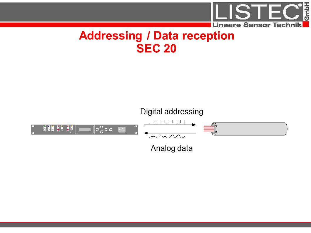 Addressing / Data reception SEC 20 Digital addressing Analog data