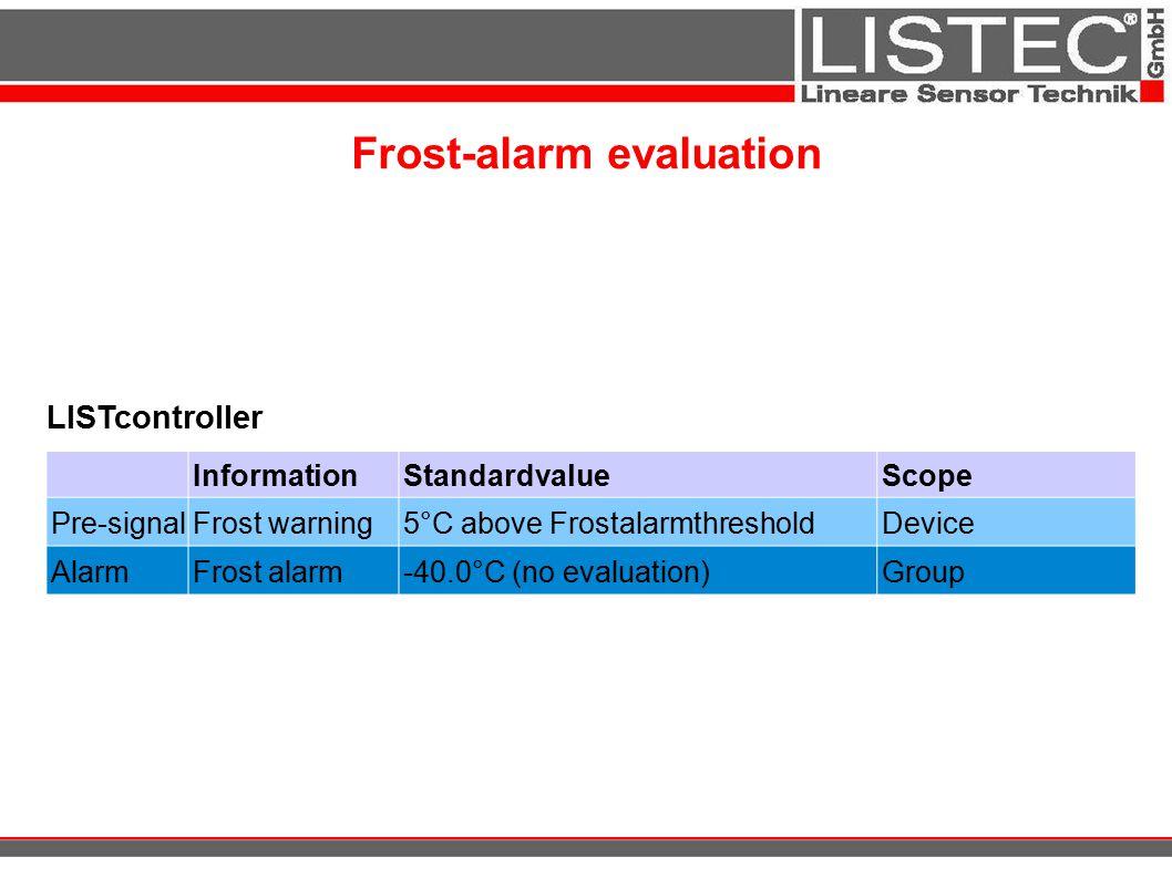 Frost-alarm evaluation LISTcontroller InformationStandardvalueScope Pre-signalFrost warning5°C above FrostalarmthresholdDevice AlarmFrost alarm-40.0°C