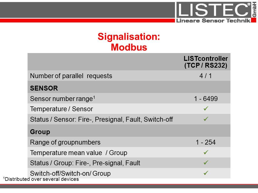 Signalisation: Modbus LISTcontroller (TCP / RS232) Number of parallel requests4 / 1 SENSOR Sensor number range 1 1 - 6499 Temperature / Sensor Status