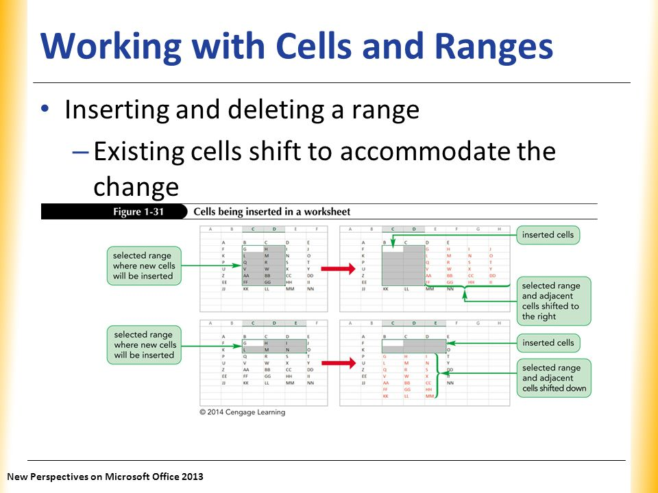 XP Working with Cells and Ranges Inserting and deleting a range – Existing cells shift to accommodate the change New Perspectives on Microsoft Office