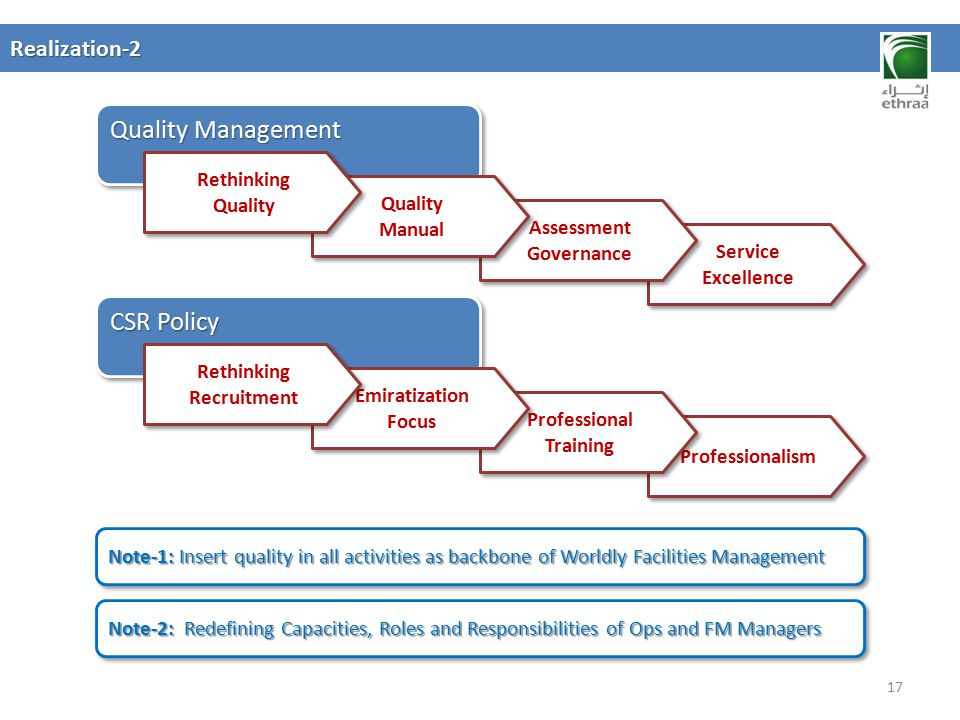 Service Excellence Service Excellence Assessment Governance Assessment Governance Quality Management CSR Policy Note-1: Insert quality in all activiti