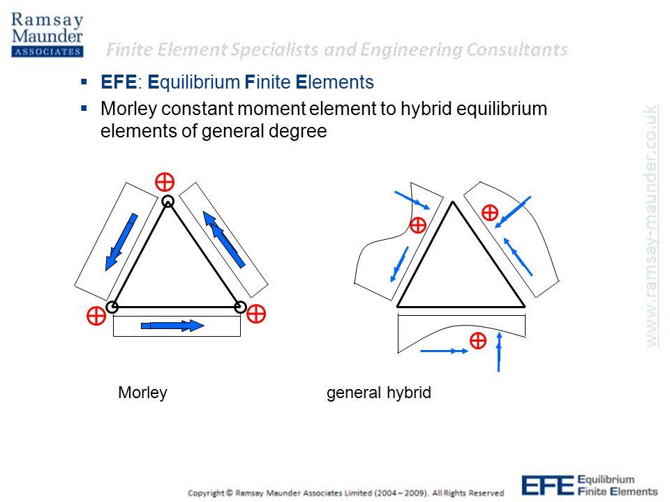  EFE: Equilibrium Finite Elements  Morley constant moment element to hybrid equilibrium elements of general degree Morley general hybrid