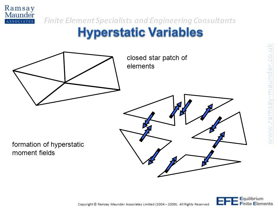 closed star patch of elements formation of hyperstatic moment fields