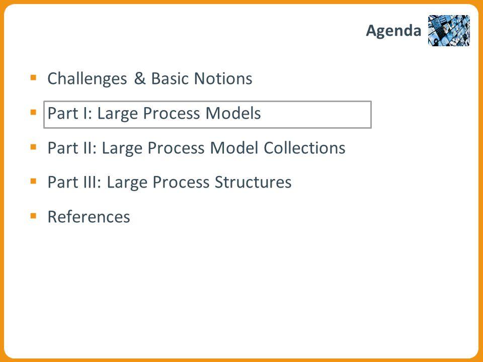 Structured versus Unstructured Business Process Models Unstructured Process Model Well-structured Process Model  Automatic transformation of unstructured into structured model (Polyvyanyy et al.
