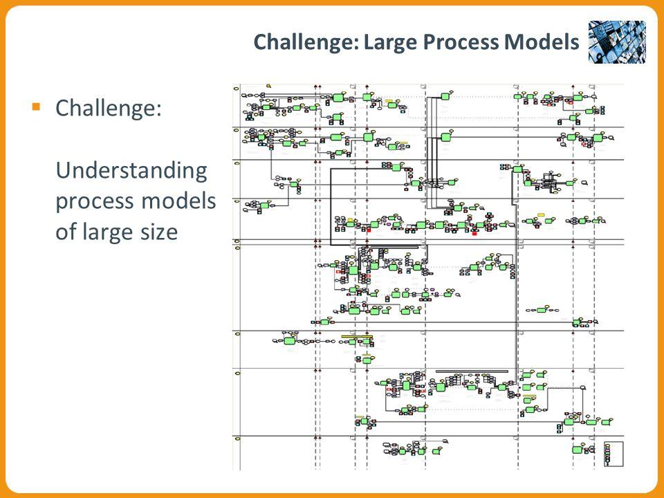 Challenge: Large Process Models  Challenge: Understanding process models of large size